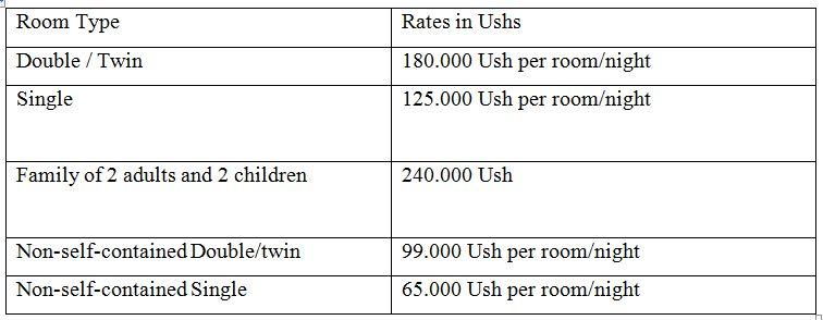 Ruwenzori-View-Guest-House-price